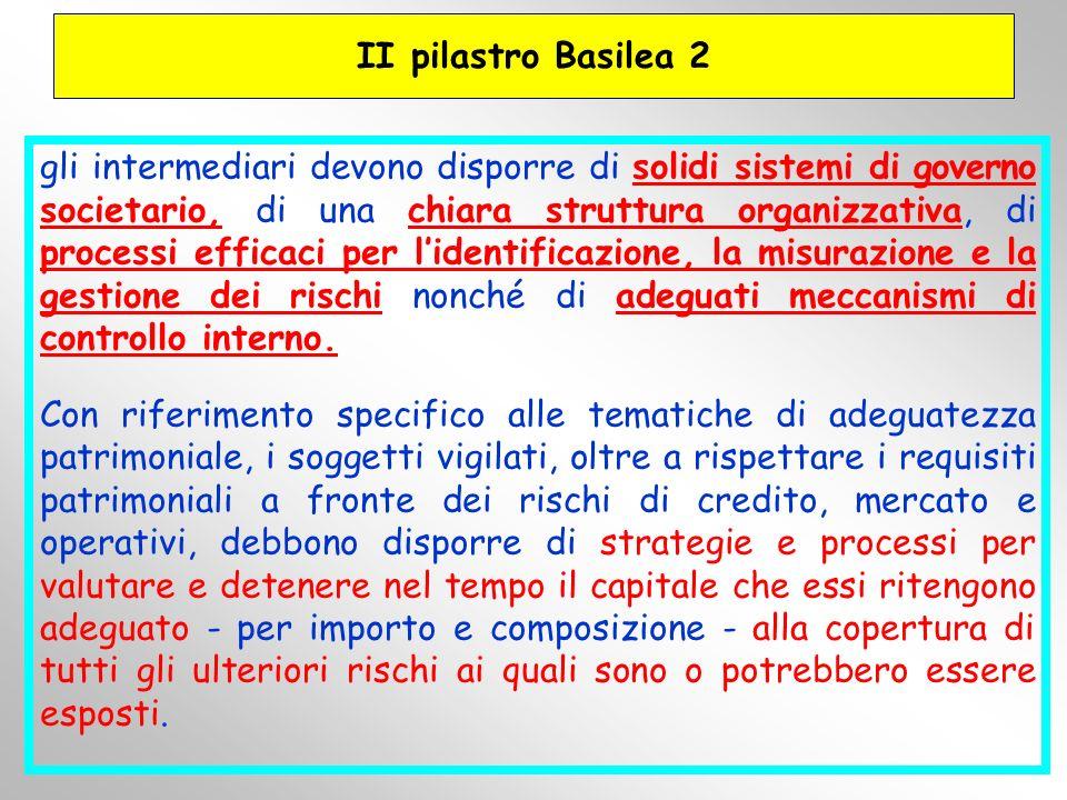 II pilastro Basilea 2 gli intermediari devono disporre di solidi sistemi di governo societario, di una chiara struttura organizzativa, di processi eff
