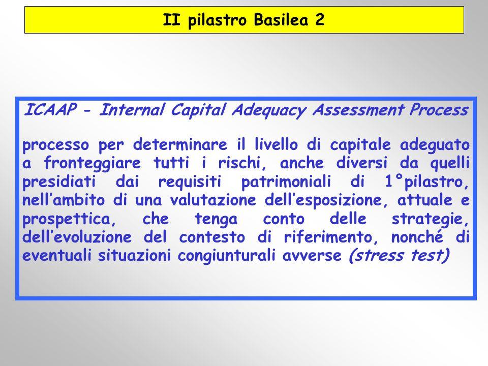 II pilastro Basilea 2 ICAAP - Internal Capital Adequacy Assessment Process processo per determinare il livello di capitale adeguato a fronteggiare tut