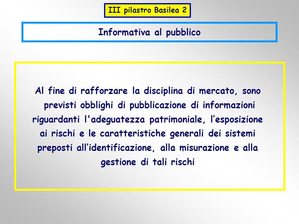 Informativa al pubblico Al fine di rafforzare la disciplina di mercato, sono previsti obblighi di pubblicazione di informazioni riguardanti l'adeguate
