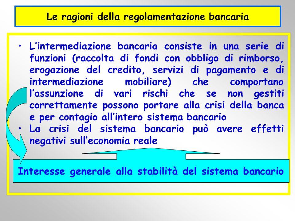 Le ragioni della regolamentazione bancaria Lintermediazione bancaria consiste in una serie di funzioni (raccolta di fondi con obbligo di rimborso, ero