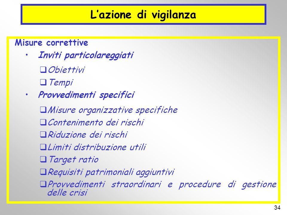Lazione di vigilanza Misure correttive Inviti particolareggiati Obiettivi Tempi Provvedimenti specifici Misure organizzative specifiche Contenimento d