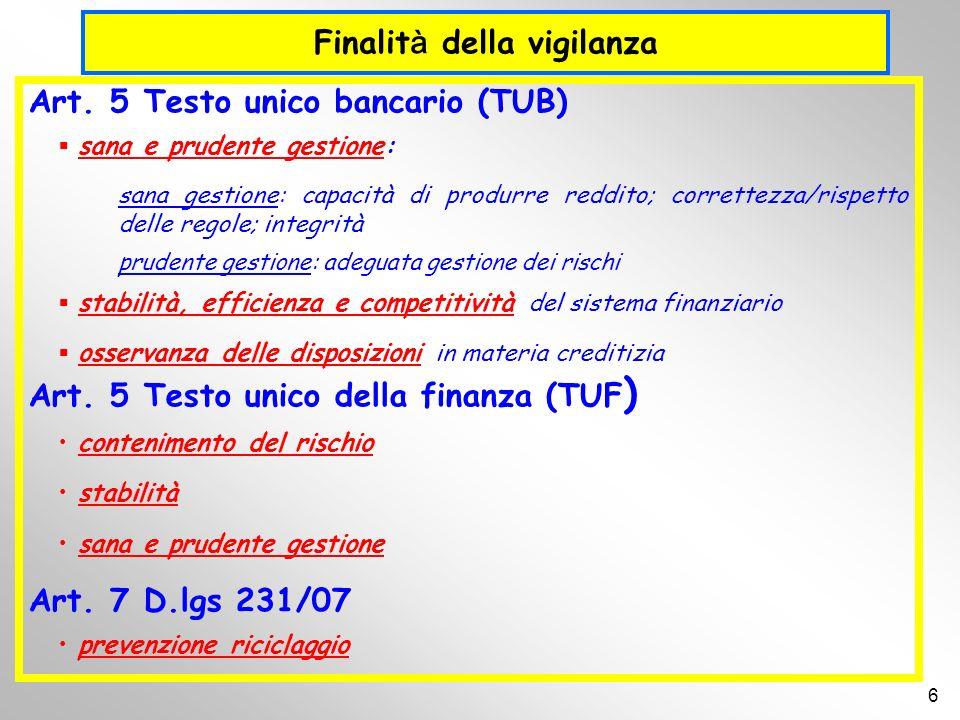 Finalit à della vigilanza Art. 5 Testo unico bancario (TUB) sana e prudente gestione: sana gestione: capacità di produrre reddito; correttezza/rispett