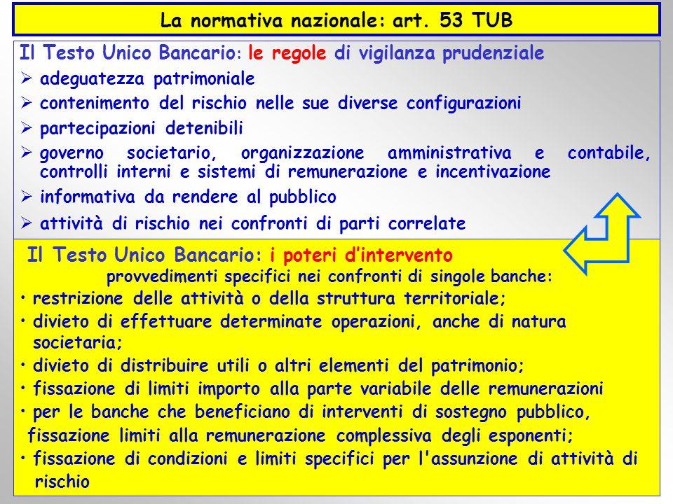 La normativa nazionale: art. 53 TUB Il Testo Unico Bancario : le regole di vigilanza prudenziale adeguatezza patrimoniale contenimento del rischio nel