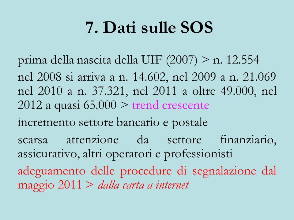 7. Dati sulle SOS prima della nascita della UIF (2007) > n.