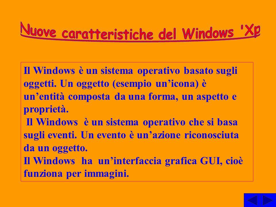 Il Windows è un sistema operativo basato sugli oggetti.
