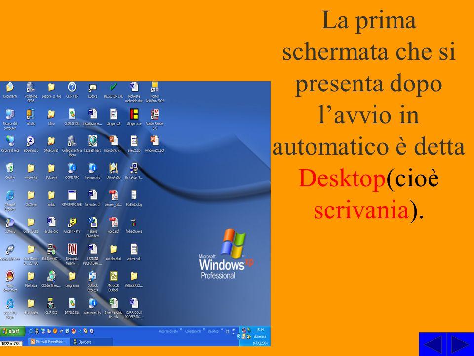NOME DI FILE LUNGHI In Windows sono supportati ora i nomi di file lunghi per garantire una migliore organizzazione e gestione dei file.