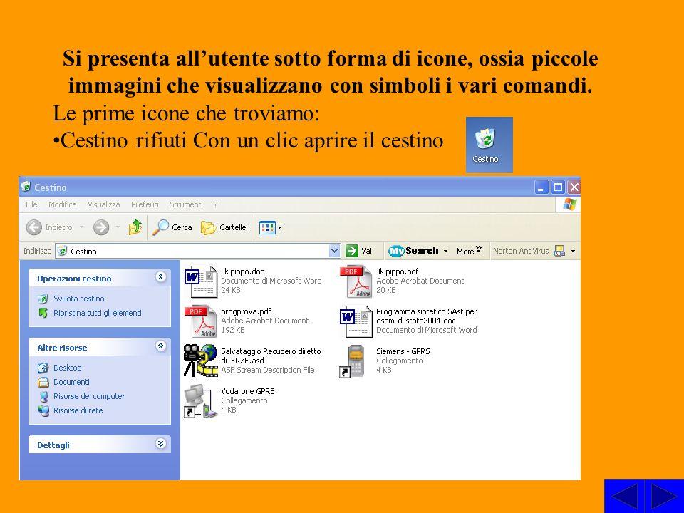Si presenta allutente sotto forma di icone, ossia piccole immagini che visualizzano con simboli i vari comandi.
