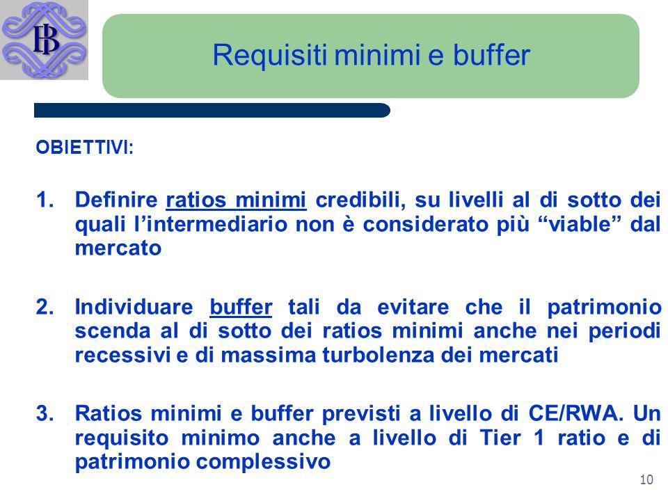 10 Requisiti minimi e buffer OBIETTIVI: 1.Definire ratios minimi credibili, su livelli al di sotto dei quali lintermediario non è considerato più viable dal mercato 2.Individuare buffer tali da evitare che il patrimonio scenda al di sotto dei ratios minimi anche nei periodi recessivi e di massima turbolenza dei mercati 3.Ratios minimi e buffer previsti a livello di CE/RWA.