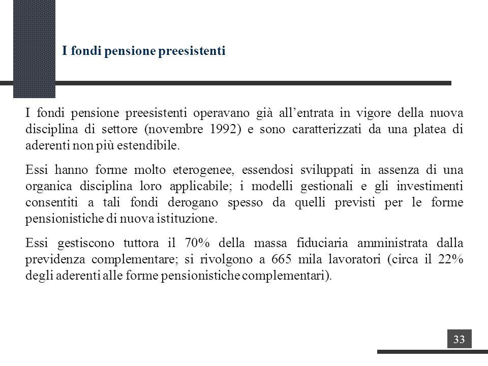 I fondi pensione preesistenti operavano già allentrata in vigore della nuova disciplina di settore (novembre 1992) e sono caratterizzati da una platea di aderenti non più estendibile.