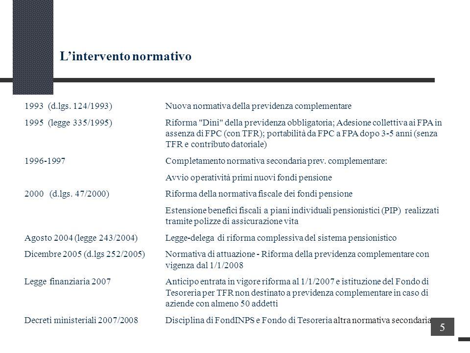 La riforma della previdenza complementare (il decreto lgs.