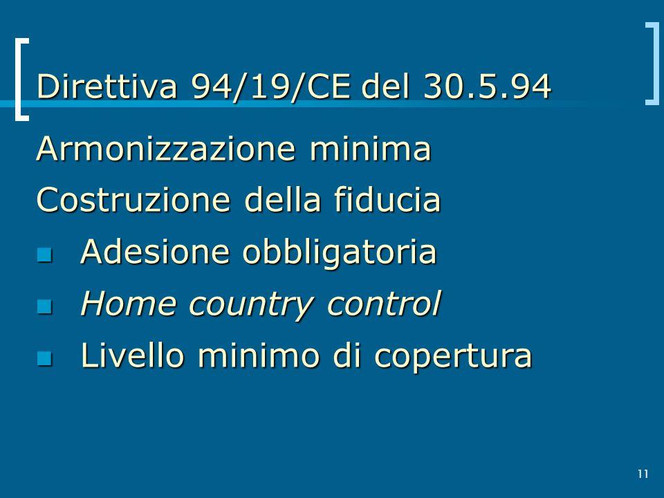 11 Direttiva 94/19/CE del 30.5.94 Armonizzazione minima Costruzione della fiducia Adesione obbligatoria Adesione obbligatoria Home country control Hom