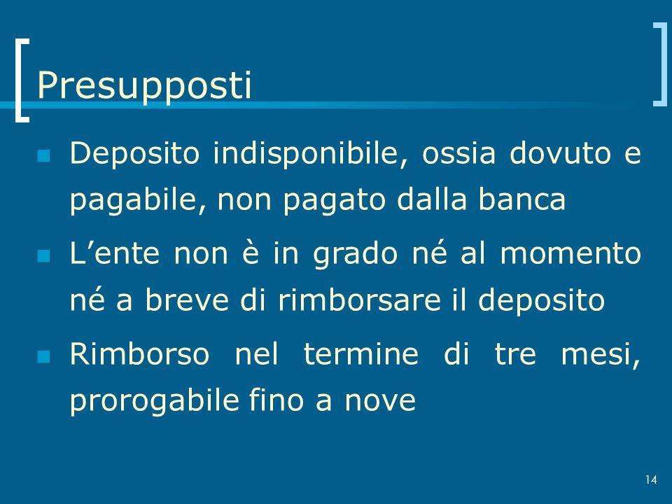 14 Presupposti Deposito indisponibile, ossia dovuto e pagabile, non pagato dalla banca Lente non è in grado né al momento né a breve di rimborsare il