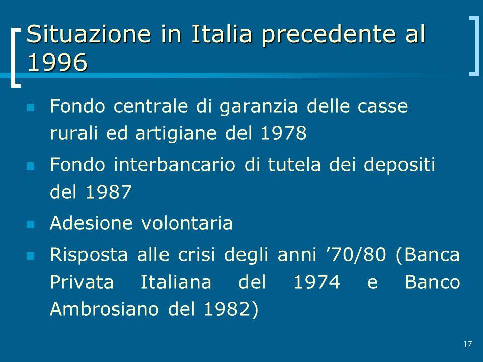 Situazione in Italia precedente al 1996 Fondo centrale di garanzia delle casse rurali ed artigiane del 1978 Fondo interbancario di tutela dei depositi