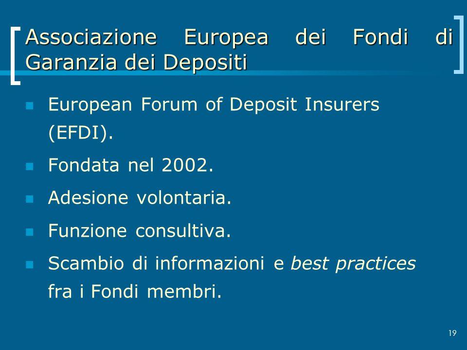 Associazione Europea dei Fondi di Garanzia dei Depositi European Forum of Deposit Insurers (EFDI). Fondata nel 2002. Adesione volontaria. Funzione con