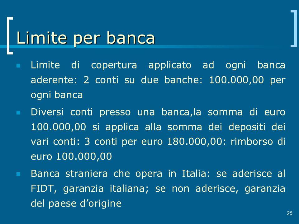 Limite per banca Limite di copertura applicato ad ogni banca aderente: 2 conti su due banche: 100.000,00 per ogni banca Diversi conti presso una banca
