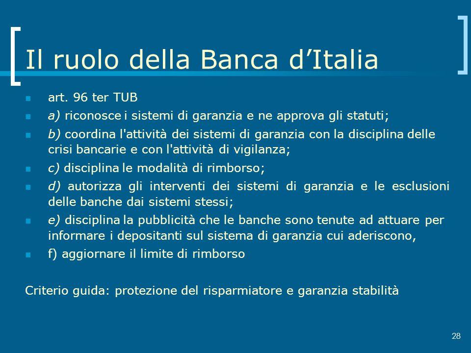 28 Il ruolo della Banca dItalia art. 96 ter TUB a) riconosce i sistemi di garanzia e ne approva gli statuti; b) coordina l'attività dei sistemi di gar