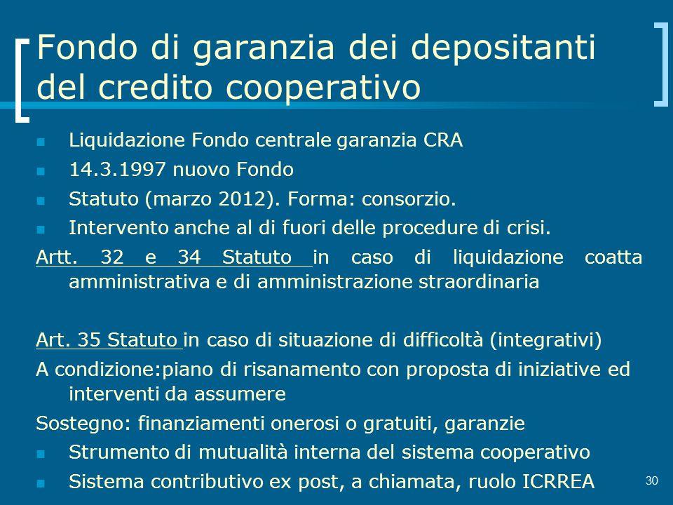 30 Fondo di garanzia dei depositanti del credito cooperativo Liquidazione Fondo centrale garanzia CRA 14.3.1997 nuovo Fondo Statuto (marzo 2012). Form