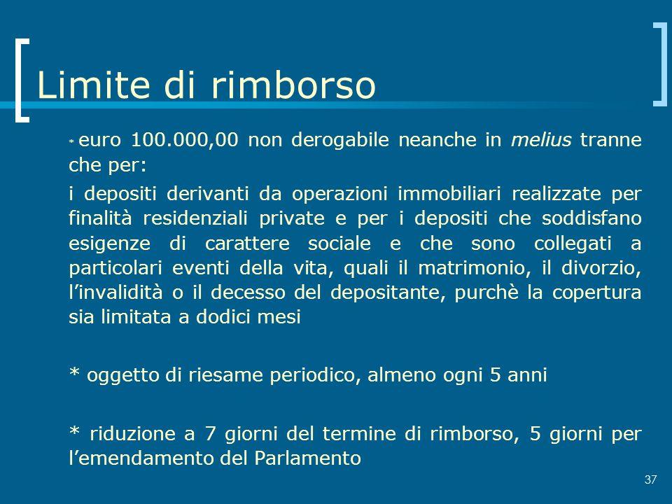 37 Limite di rimborso * euro 100.000,00 non derogabile neanche in melius tranne che per: i depositi derivanti da operazioni immobiliari realizzate per