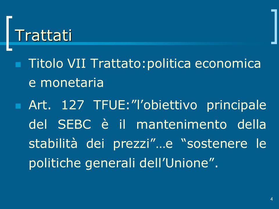 Trattati Titolo VII Trattato:politica economica e monetaria Art. 127 TFUE:lobiettivo principale del SEBC è il mantenimento della stabilità dei prezzi…