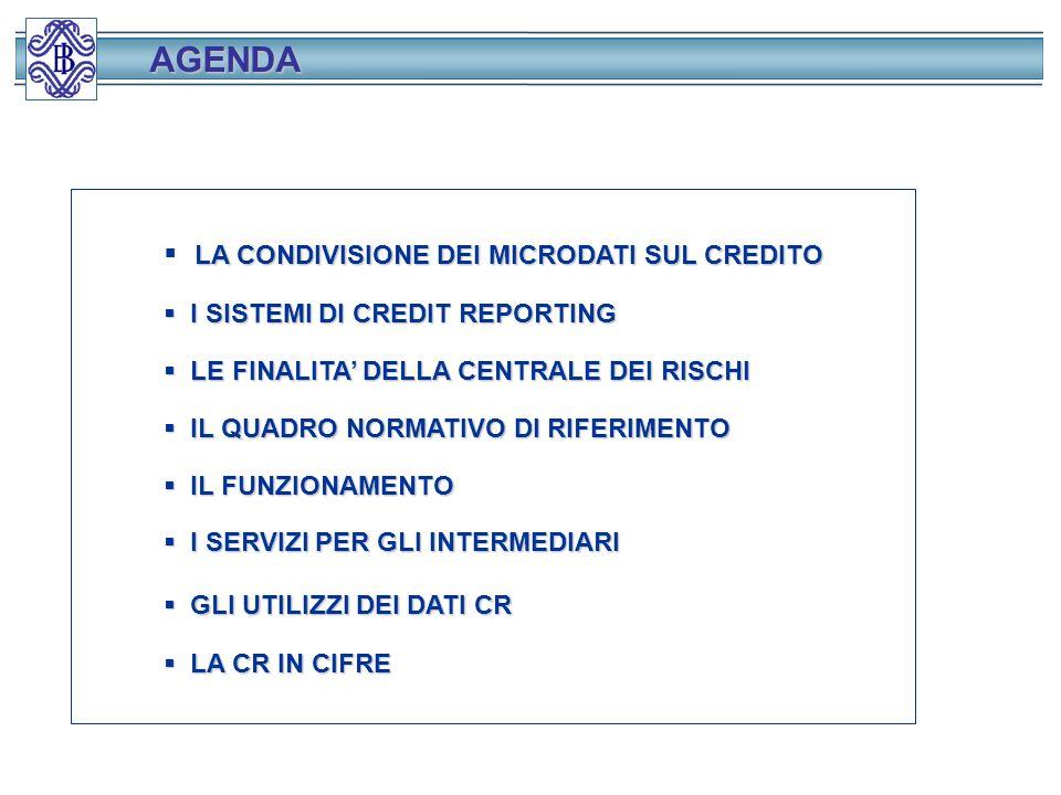 Ulteriori utilizzi DATI NOMINATIVI MAGISTRATURA PENALE ALTRE AUTORITA (es.