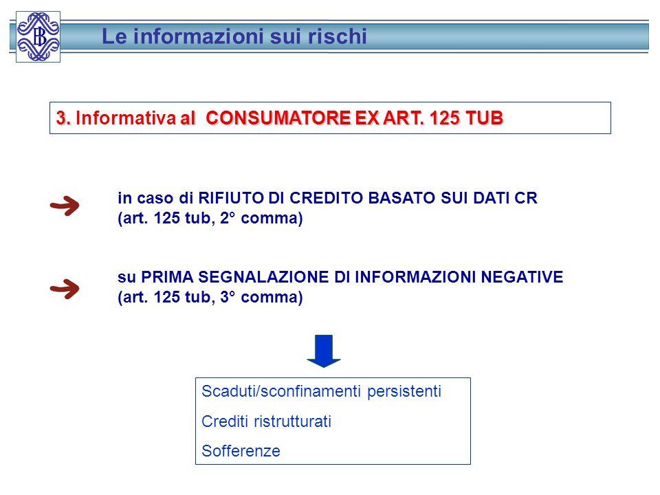 in caso di RIFIUTO DI CREDITO BASATO SUI DATI CR (art.