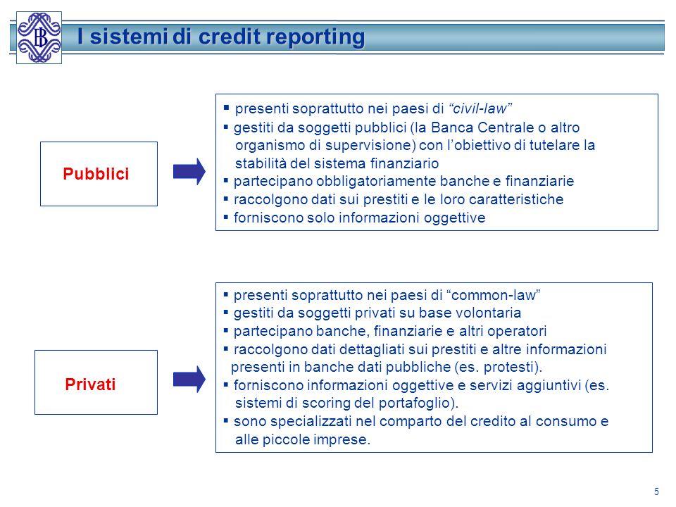 Il servizio di Prima Informazione 1° Livello: dati del soggetto richiesto: Codice CR + dati anagrafici Posizione globale di rischio, vs Finanziarie, vs Gruppo creditizio Sconfinamento e Margine disponibile No.