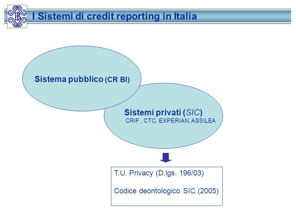 I Sistemi di credit reporting in Italia Sistemi privati (SIC) CRIF, CTC, EXPERIAN, ASSILEA T.U.