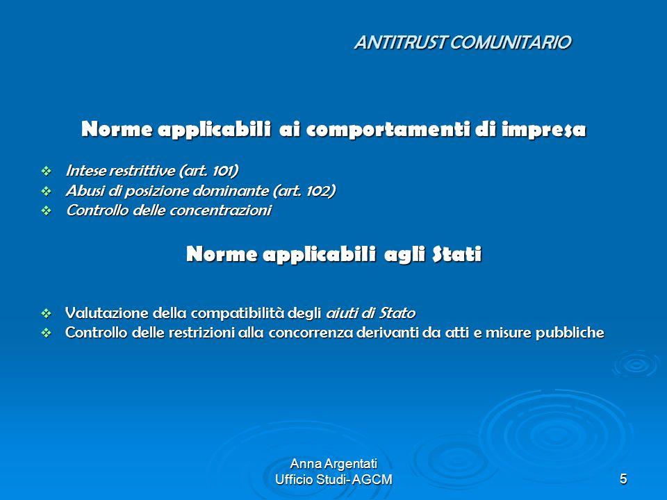 Anna Argentati Ufficio Studi- AGCM5 ANTITRUST COMUNITARIO ANTITRUST COMUNITARIO Norme applicabili ai comportamenti di impresa Intese restrittive (art.