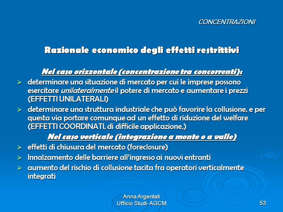 Anna Argentati Ufficio Studi- AGCM53 CONCENTRAZIONI Razionale economico degli effetti restrittivi Nel caso orizzontale (concentrazione tra concorrenti