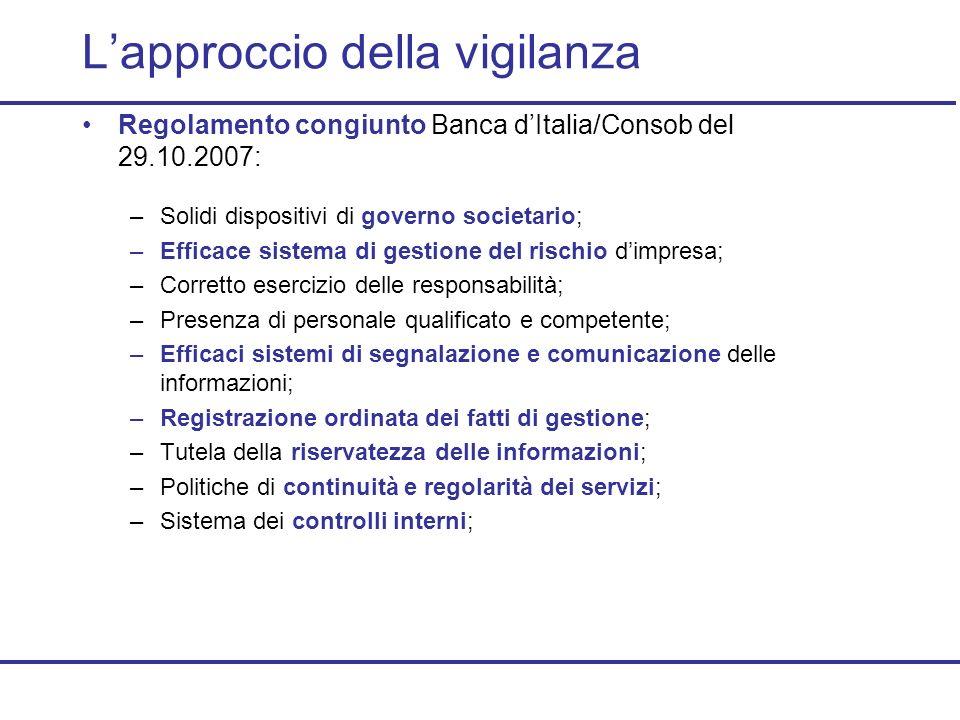 Lapproccio della vigilanza Regolamento congiunto Banca dItalia/Consob del 29.10.2007: –Solidi dispositivi di governo societario; –Efficace sistema di