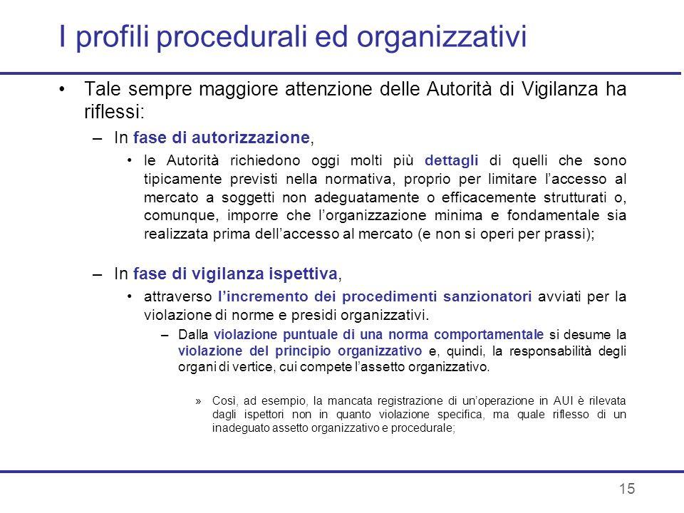 15 I profili procedurali ed organizzativi Tale sempre maggiore attenzione delle Autorità di Vigilanza ha riflessi: –In fase di autorizzazione, le Auto