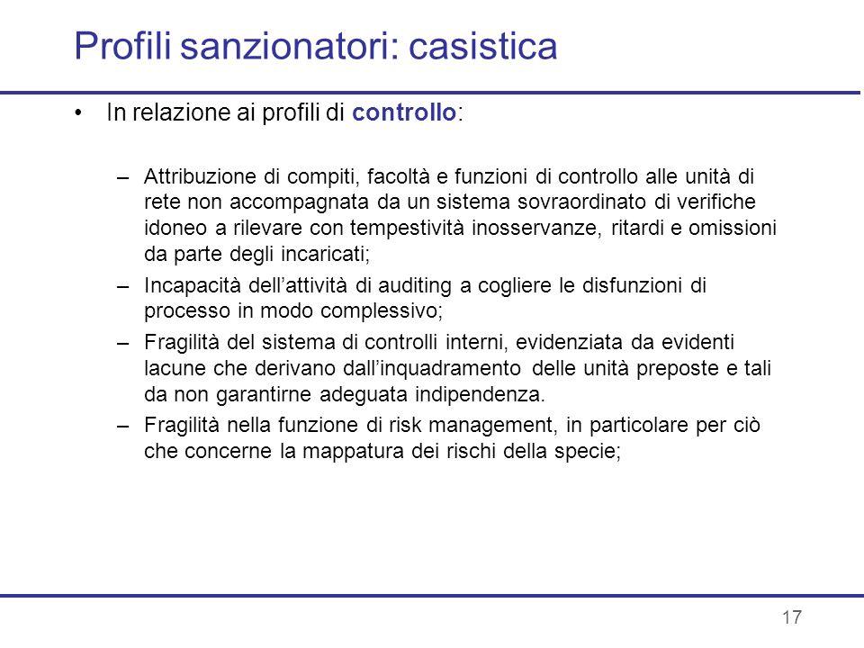 Profili sanzionatori: casistica In relazione ai profili di controllo: –Attribuzione di compiti, facoltà e funzioni di controllo alle unità di rete non