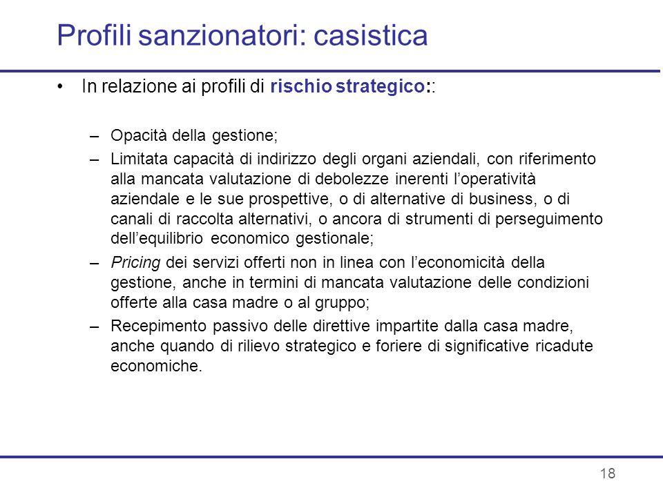Profili sanzionatori: casistica In relazione ai profili di rischio strategico:: –Opacità della gestione; –Limitata capacità di indirizzo degli organi