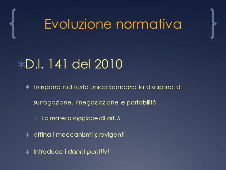 Evoluzione normativa D.l.