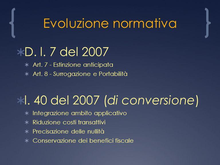 Evoluzione normativa D. l. 7 del 2007 Art. 7 - Estinzione anticipata Art.