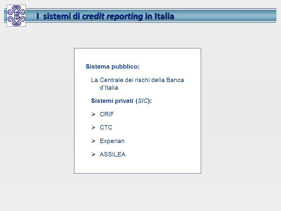 I sistemi di credit reportingin Italia I sistemi di credit reporting in Italia Sistema pubblico: La Centrale dei rischi della Banca dItalia Sistemi pr