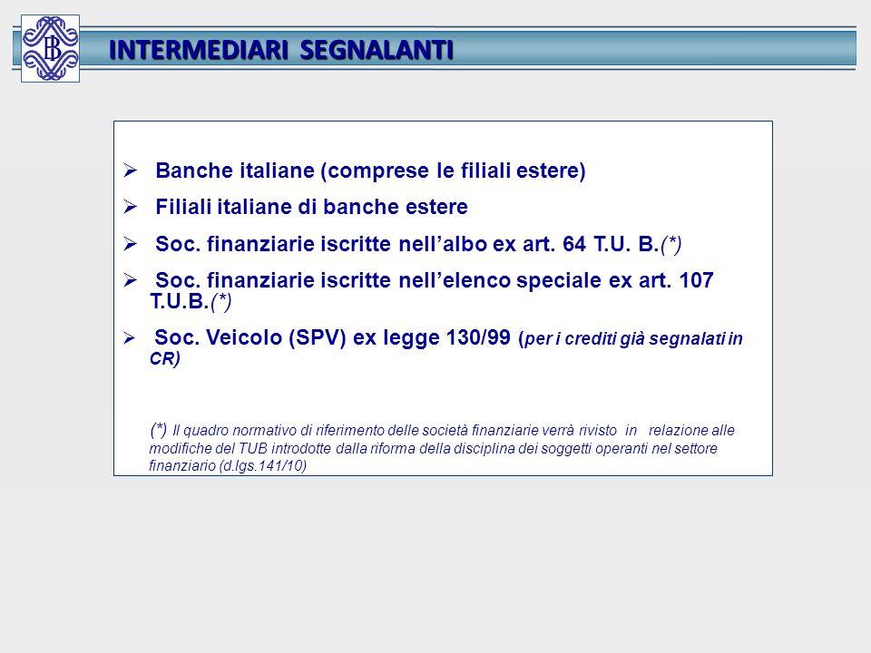 Banche italiane (comprese le filiali estere) Filiali italiane di banche estere Soc. finanziarie iscritte nellalbo ex art. 64 T.U. B.(*) Soc. finanziar