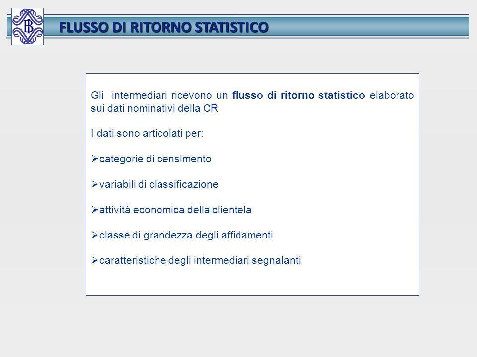 FLUSSO DI RITORNO STATISTICO Gli intermediari ricevono un flusso di ritorno statistico elaborato sui dati nominativi della CR I dati sono articolati p