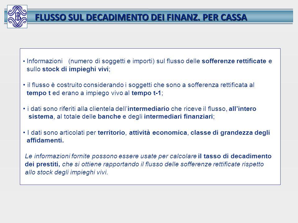 FLUSSO SUL DECADIMENTO DEI FINANZ. PER CASSA Informazioni (numero di soggetti e importi) sul flusso delle sofferenze rettificate e sullo stock di impi