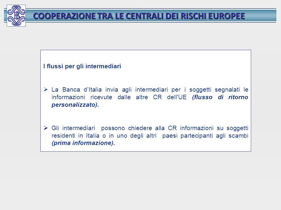 COOPERAZIONE TRA LE CENTRALI DEI RISCHI EUROPEE I flussi per gli intermediari La Banca dItalia invia agli intermediari per i soggetti segnalati le inf