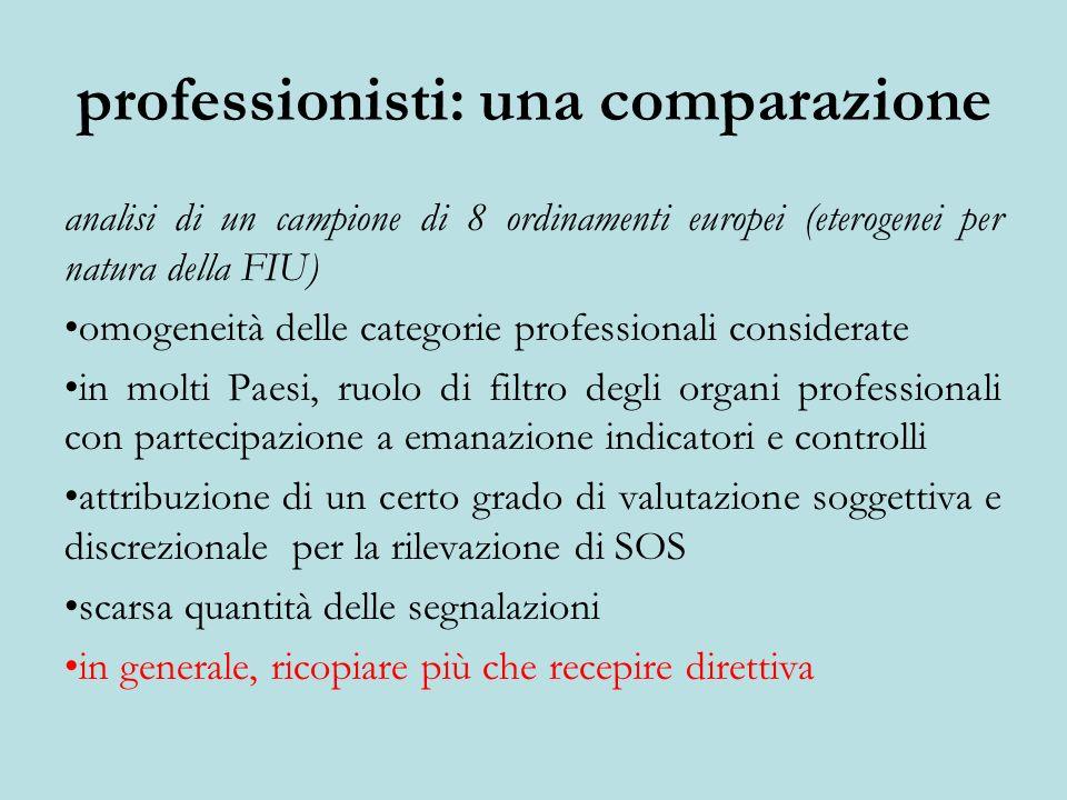 professionisti: una comparazione analisi di un campione di 8 ordinamenti europei (eterogenei per natura della FIU) omogeneità delle categorie professi