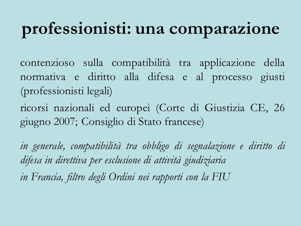 professionisti: una comparazione contenzioso sulla compatibilità tra applicazione della normativa e diritto alla difesa e al processo giusti (professi