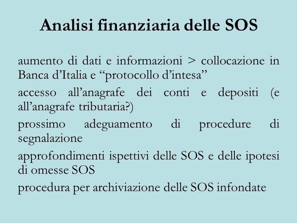Analisi finanziaria delle SOS aumento di dati e informazioni > collocazione in Banca dItalia e protocollo dintesa accesso allanagrafe dei conti e depo