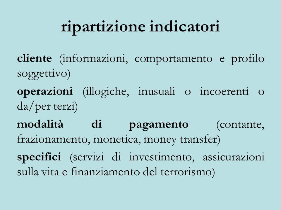 ripartizione indicatori cliente (informazioni, comportamento e profilo soggettivo) operazioni (illogiche, inusuali o incoerenti o da/per terzi) modali