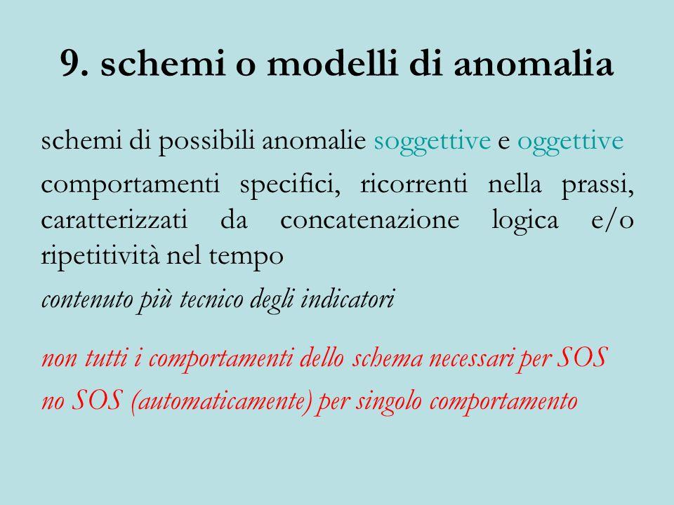 9. schemi o modelli di anomalia schemi di possibili anomalie soggettive e oggettive comportamenti specifici, ricorrenti nella prassi, caratterizzati d