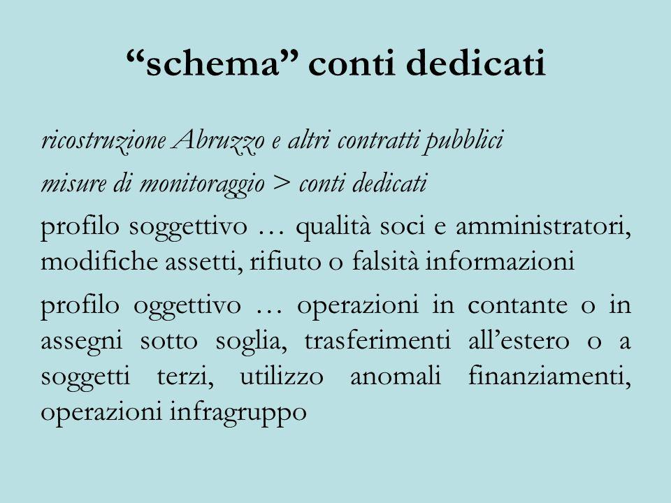 schema conti dedicati ricostruzione Abruzzo e altri contratti pubblici misure di monitoraggio > conti dedicati profilo soggettivo … qualità soci e amm