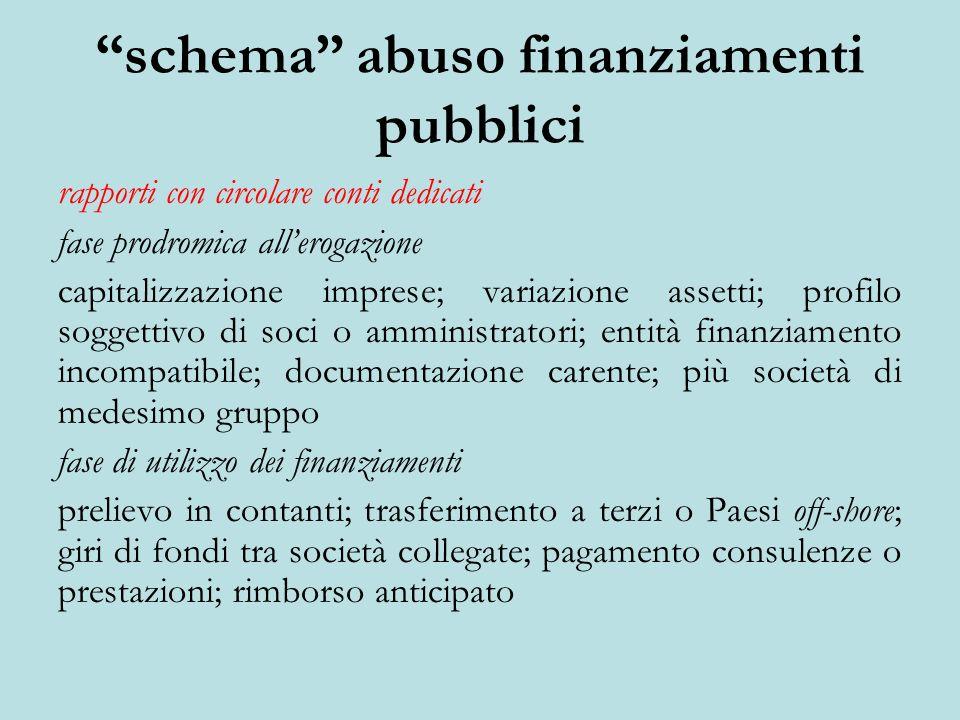 schema abuso finanziamenti pubblici rapporti con circolare conti dedicati fase prodromica allerogazione capitalizzazione imprese; variazione assetti;