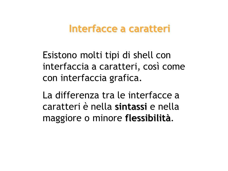 Unix shell (linux console) Interfacce a caratteri