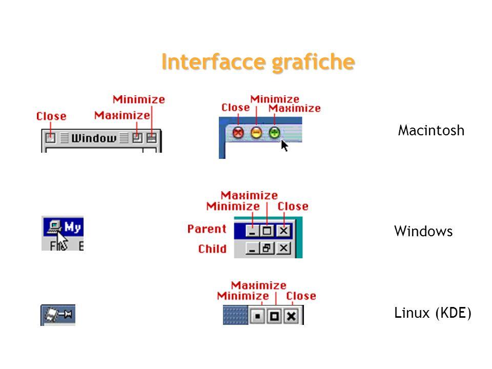Esempi di widget sono le icone, i menu, i pulsanti, le finestre, le barre di scorrimento, le caselle di testo… Solitamente è il sistema operativo a me