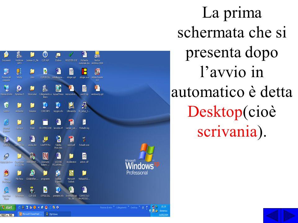 Il Windows è un sistema operativo basato sugli oggetti. Un oggetto (esempio unicona) è unentità composta da una forma, un aspetto e proprietà. Il Wind